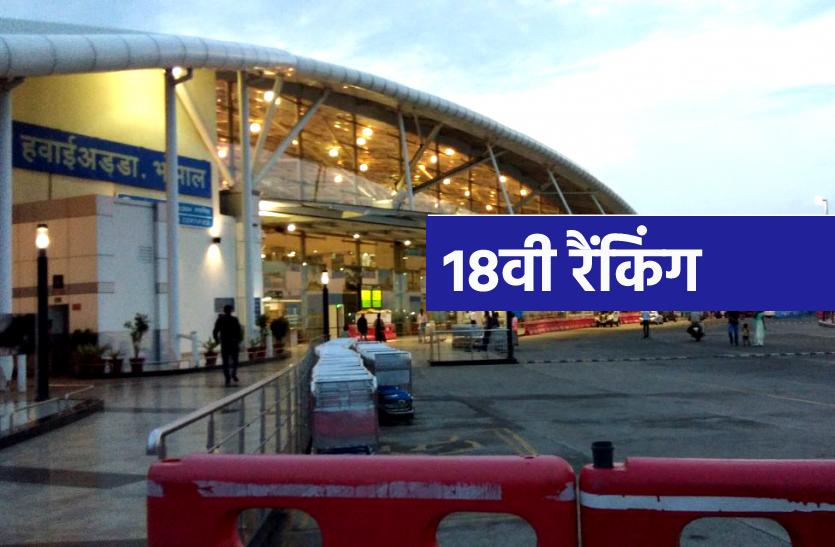ग्राहक संतुष्टि में पिछड़ा राजाभोज एयरपोर्ट, जारी हुई कस्टमर सेटिस्फेक्शन रैंकिंग