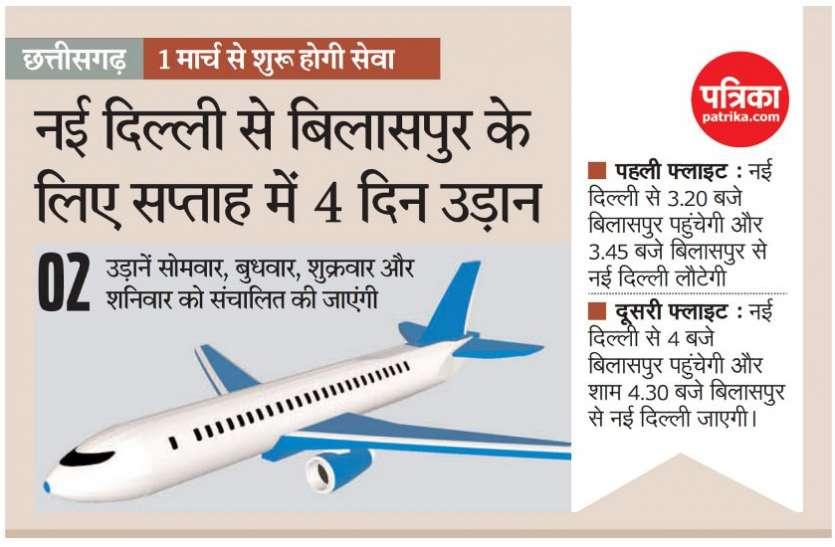 छत्तीसगढ़ : नई दिल्ली से बिलासपुर के लिए सप्ताह में चार दिन उड़ान