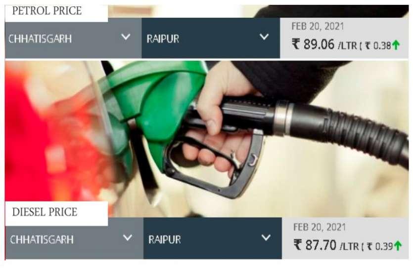 छत्तीसगढ़ में 100 रुपए का आंकड़ा छूने के 11 कदम दूर हैं पेट्रोल कीमतें