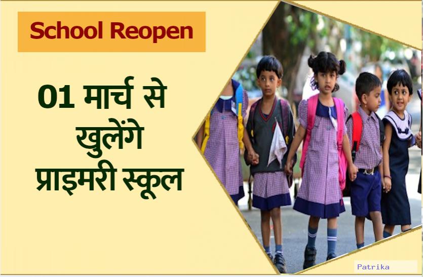 बिहार में 5वीं तक के विद्यार्थियों के लिए 1 मार्च से खोले जाएंगे स्कूल, पढ़ें डिटेल्स