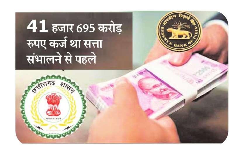 छत्तीसगढ़ सरकार ने 21 महीने में लिया 30 हजार 632 करोड़ रुपए का कर्ज