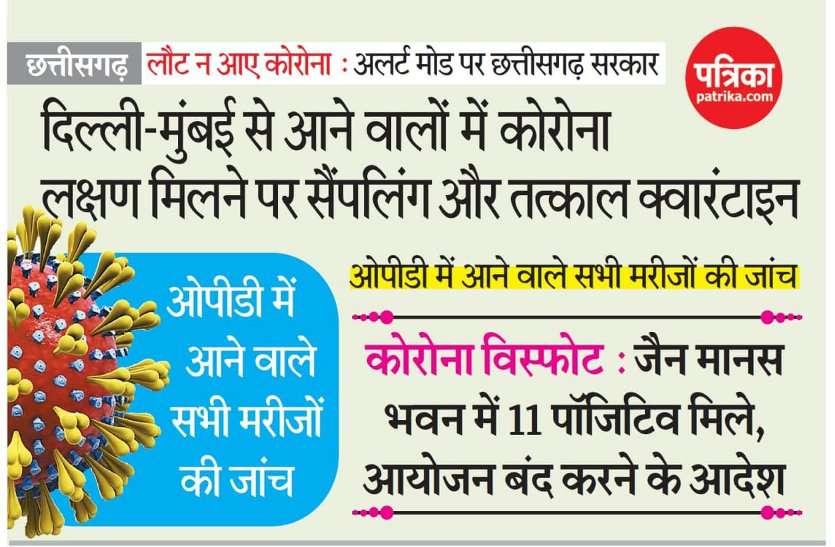 कोरोना के बढ़ते मरीज, अलर्ट पर छत्तीसगढ़ सरकार, महाराष्ट्र बार्डर से प्रवेश करने वाले लोगों की होगी थर्मल स्कैनिंग