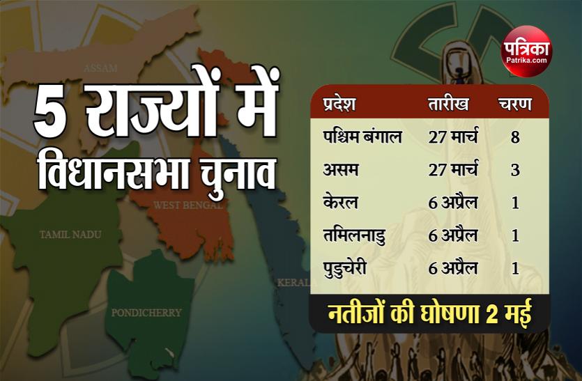 पश्चिम बंगाल समेत पांच राज्यों के विधानसभा चुनाव 27 मार्च से, 2 मई को नतीजों की घोषणा