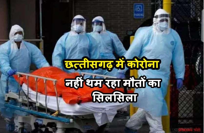 इस साल एक दिन में सबसे ज्यादा 43 मौतें, लगातार तीसरे दिन 4 हजार से अधिक मरीज