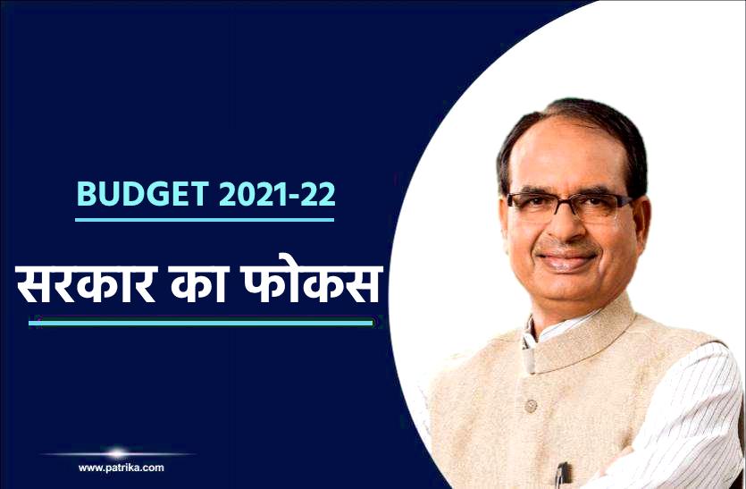 Madhya pradesh budget 2021-22 : किसान, सरकारी कर्मचारी और बेरोजगारों पर होगा सरकार का फोकस
