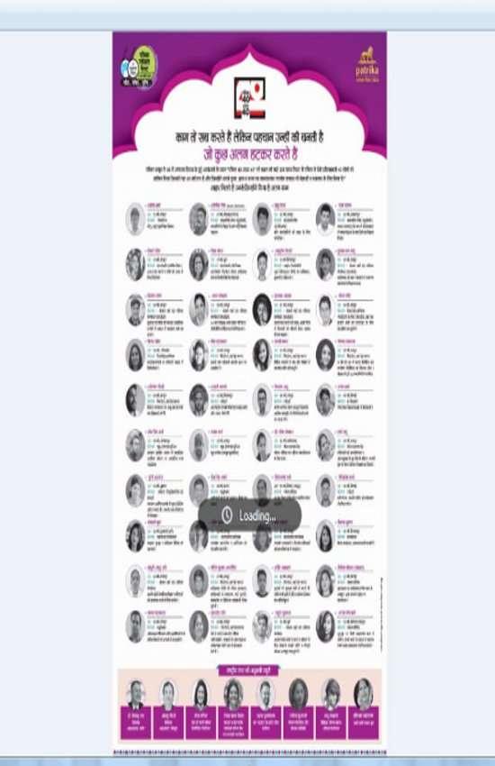 'पत्रिका 40 अंडर 40' के नाम घोषित, पावर लिस्ट में छत्तीसगढ़ की 40 लोग शामिल
