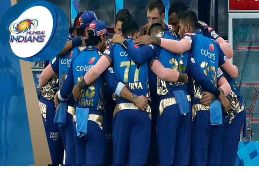 IPL 2021: मुंबई इंडियंस का फुल स्क्वाड और प्लेयर्स लिस्ट