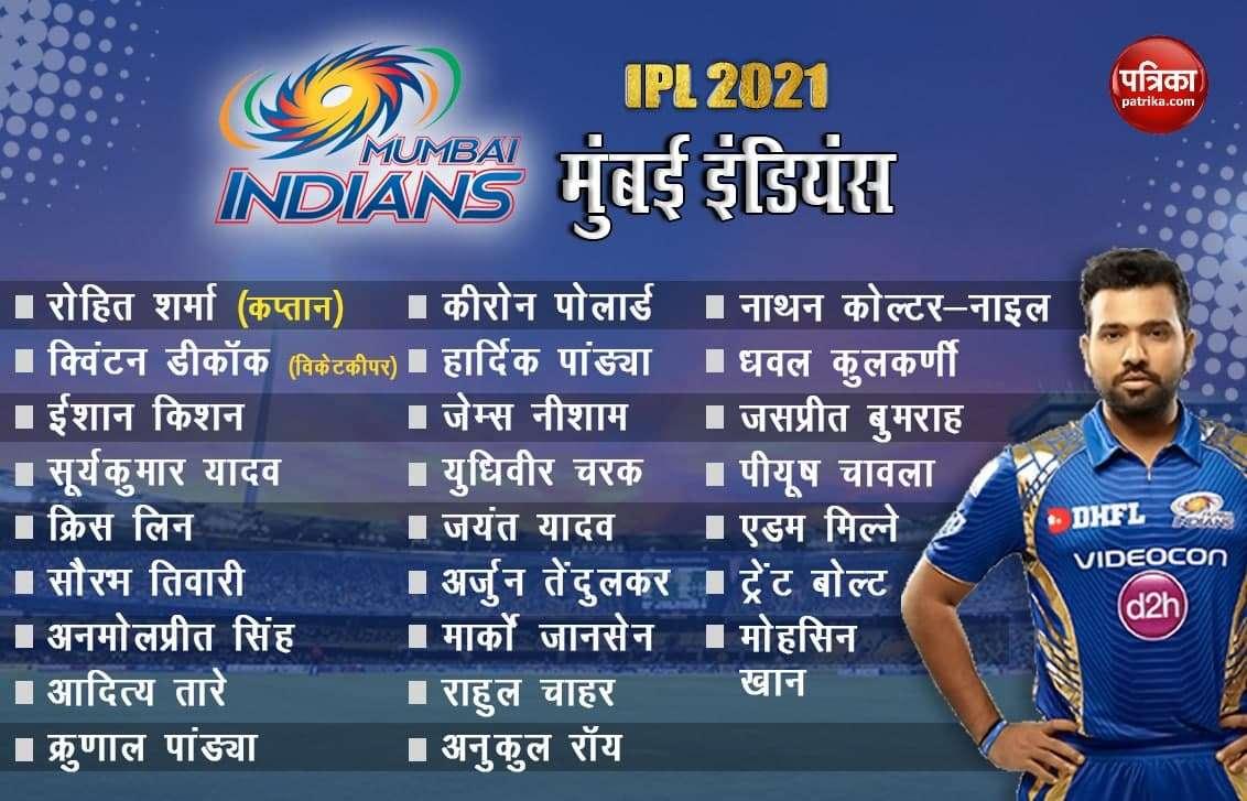 mumbai_indian_ipl_2021_squad.jpg