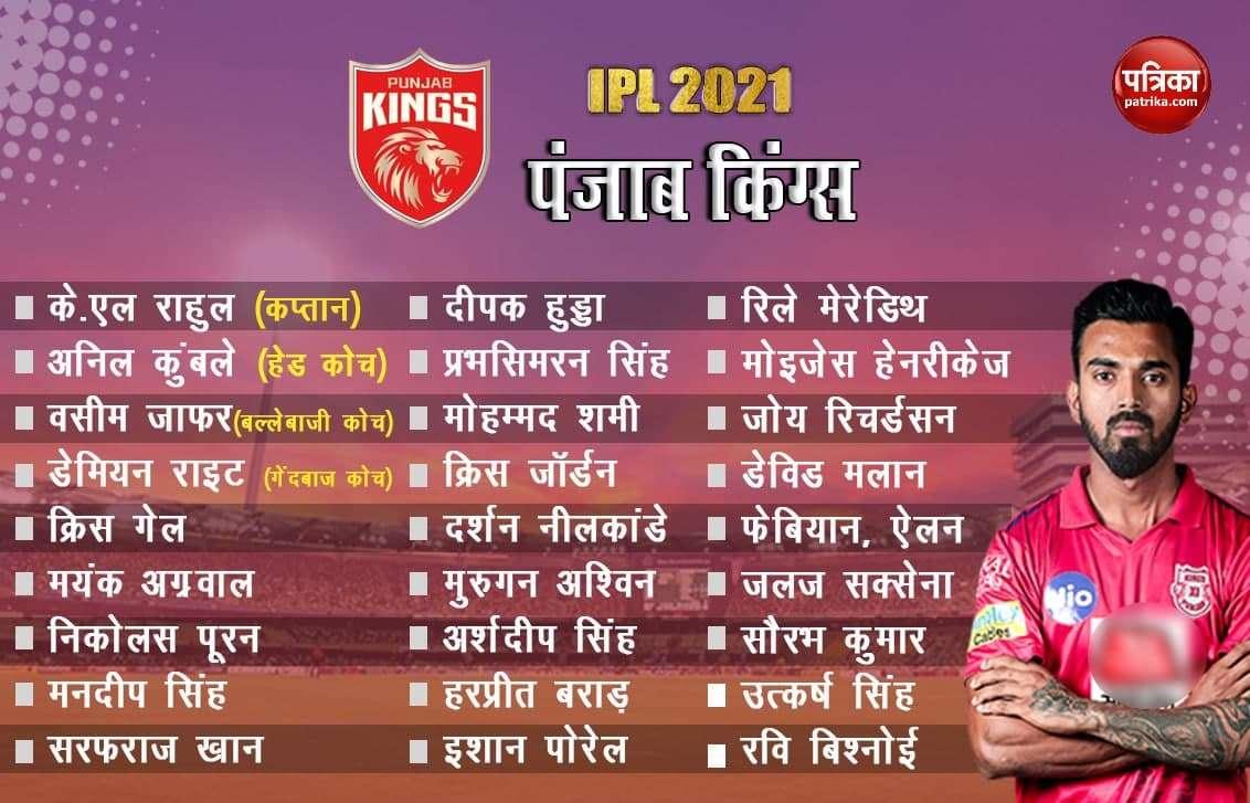 punjab_kings_ipl_2021_squad.jpg