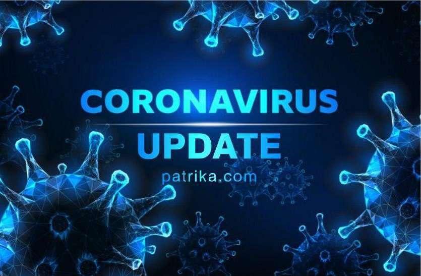 छत्तीसगढ़ में लगातार कम हो रहे कोरोना के केस, 24 घंटे में 1285 नए मरीज मिले, 26 की हुई मौत