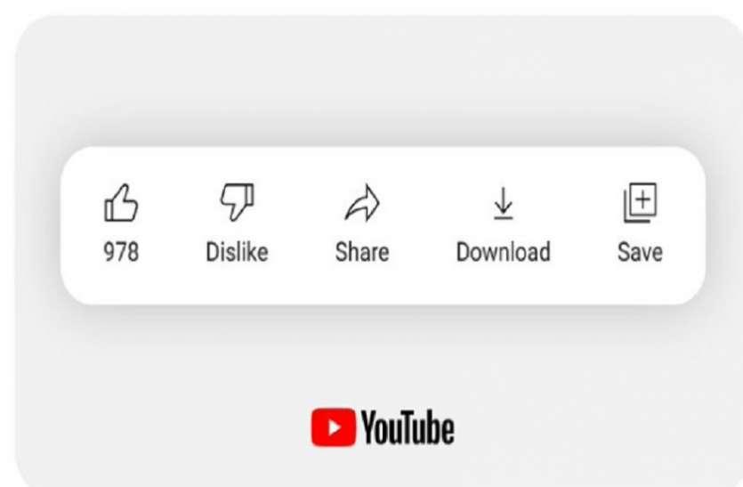 YouTube पर हुआ नया बदलाव, इस प्लेटफार्म पर नही दिखेगा यह फीचर्स