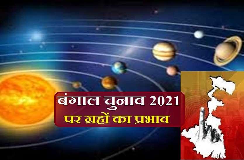 navsamvatsar 2078 election result