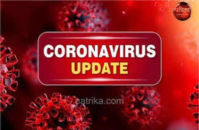 कोरोना से एक की मौत141 नए मरीज मिले