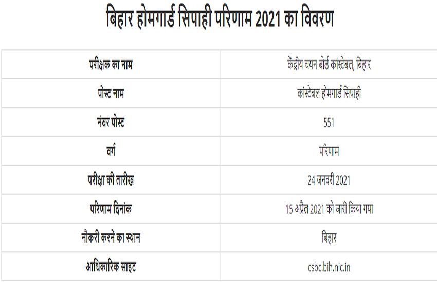 bihar_police_2021.png