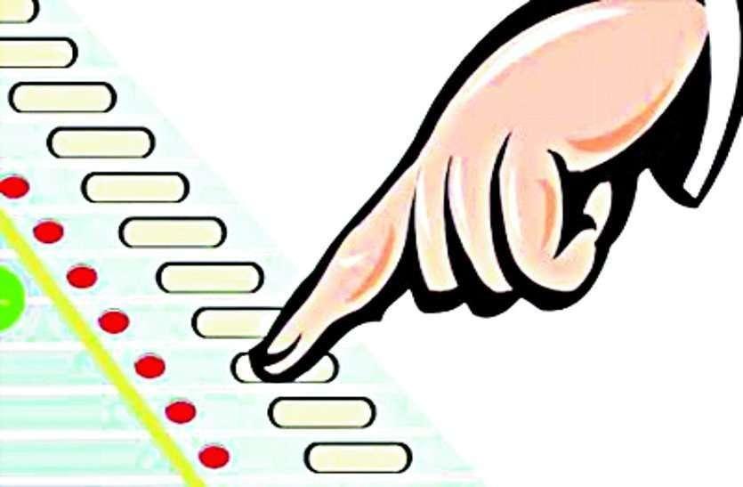 West Bengal Assembly Elections 2021: जनजाति, मतुआ और अल्पसंख्यक समुदाय की होगी अहम भूमिका