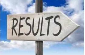 CBSE Result 2021: जेएचटी, लेखाकार और जूनियर लेखाकार पद के लिए रिजल्ट जारी, यहां से करें चेक
