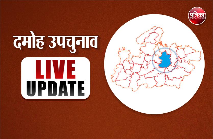 Damoh by-election LIVE: ग्रामीण क्षेत्रों में बढऩे लगा मत प्रतिशत, शाम 5 बजे तक 56.12 प्रतिशत मतदान