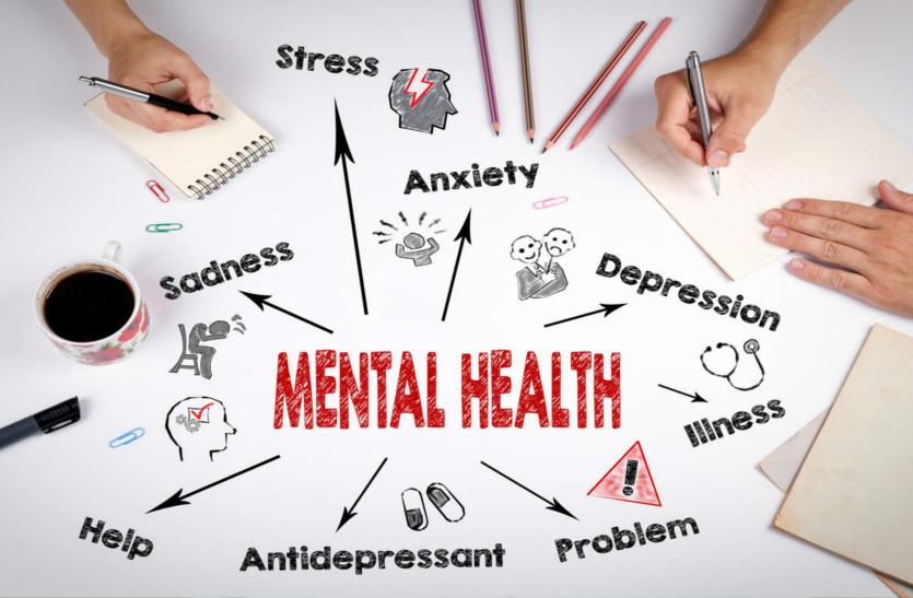 सेहत : मानसिक स्वास्थ्य की देखभाल का समय