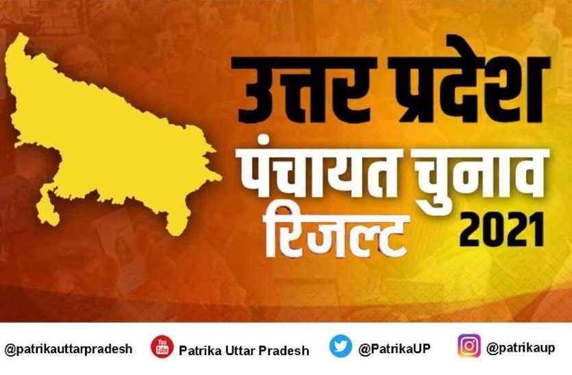 UP Panchayat Chunav Result: हमीरपुर में मजदूर बना प्रधान, सपा नेता की बहू को हराया