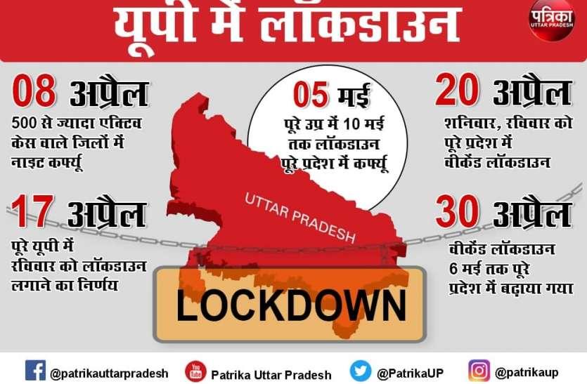 Lockdown in UP : 10 मई के बाद भी यूपी में लॉकडाउन बढ़ाने की तैयारी, आज-कल में आ सकता है आदेश