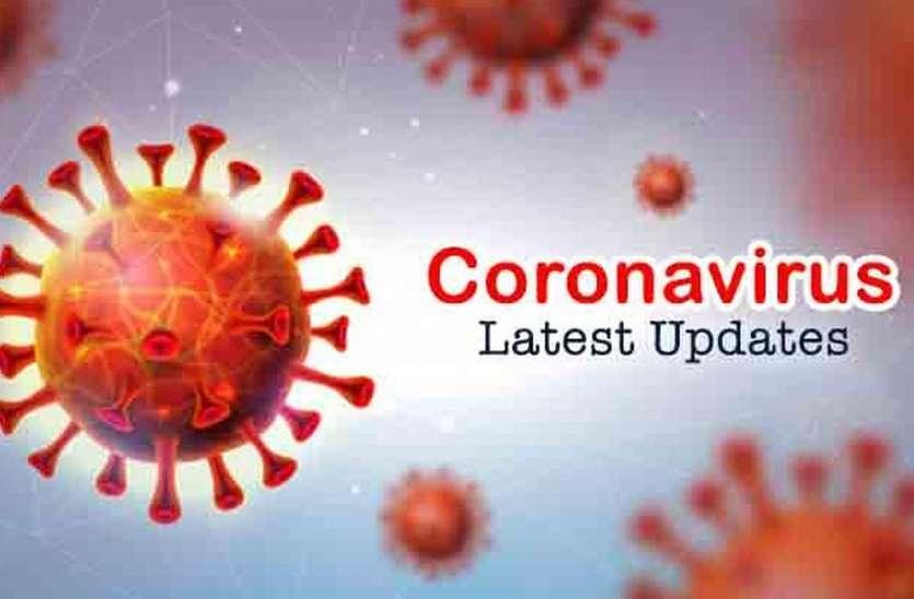 MP Corona Update: 24 घंटे में 11598 पॉजिटिव, संक्रमितों की संख्या पहुंची 6 लाख 60 हजार के पार, 24 घंटे में 90 की मौत