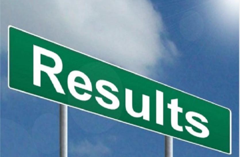 Rajasthan CHO Result 2021 Out: सीएचओ का रिजल्ट जारी, यहां से करें चेक
