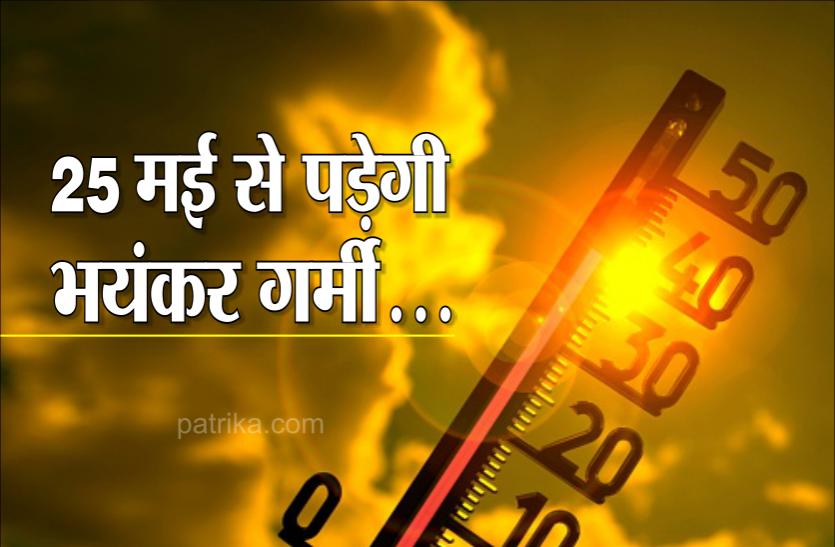 नौतपा में नौ दिनों तक चरम पर रहेगी गर्मी, 2 जून तक करेगी परेशान