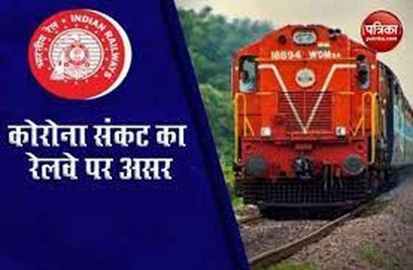 रेलवे में दो साल से नौकरी का सपना टूटा,पहले महकमे की लेटलतीफी ने टाला, अब कोरोना ने छीना 'निवाला '