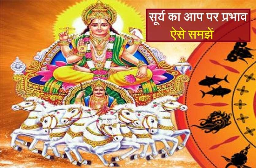 Indian Jyotish:  सूर्य कुंडली के माध्यम से व्यक्ति को ऐसे करता है प्रभावित, जानें लग्न से द्वादश भाव तक क्या दिखाता है असर