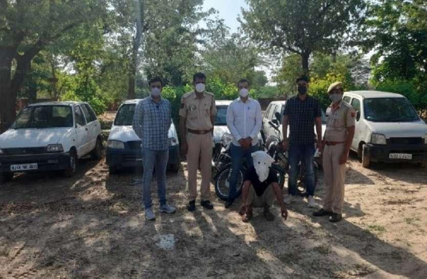 नाबालिग का अपहरण कर रुपए छीनने वाला हिस्ट्रीशीटर गिरफ्तार