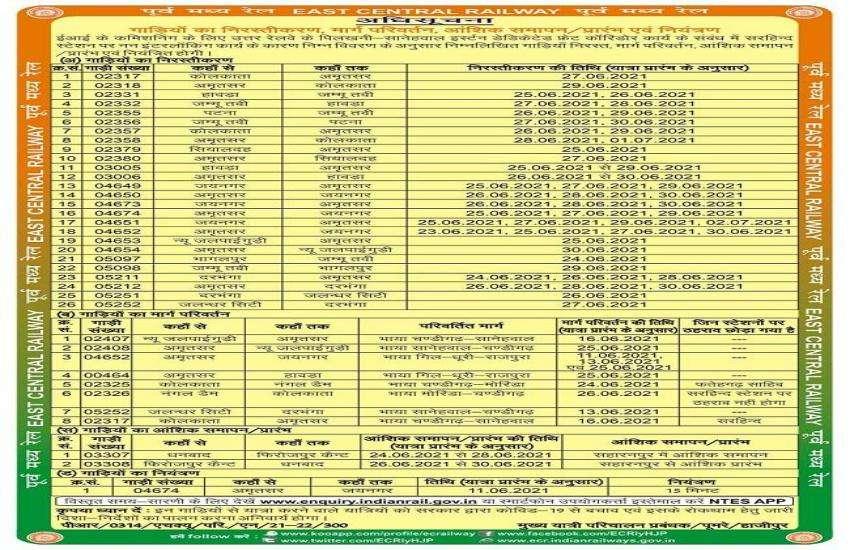 indian_railways_cancel_trains_list.jpg