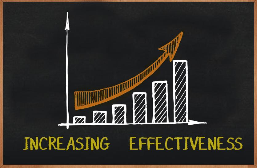 नेतृत्व : प्रभावशीलता बढ़ाने के पांच चरण