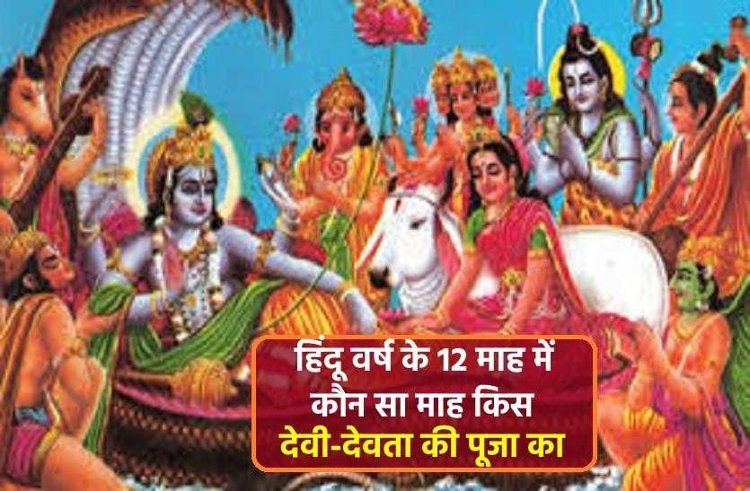 hindu months