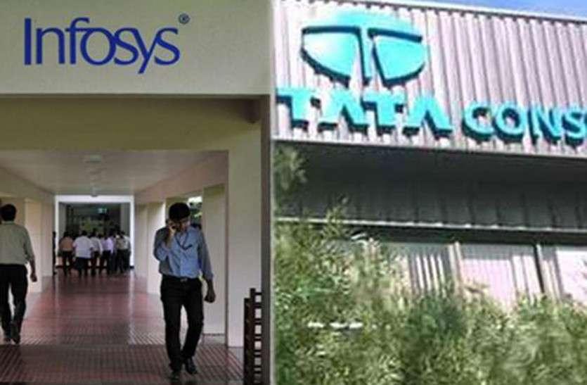 TCS and Infosys