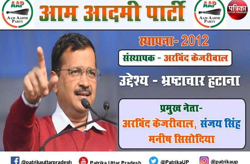 Aam Aadmi Party: पंचायत चुनाव के बाद अब यूपी विधानसभा चुनाव में बड़ा दम दिखाने को तैयार 'आप', जानें पूरी डीटेल