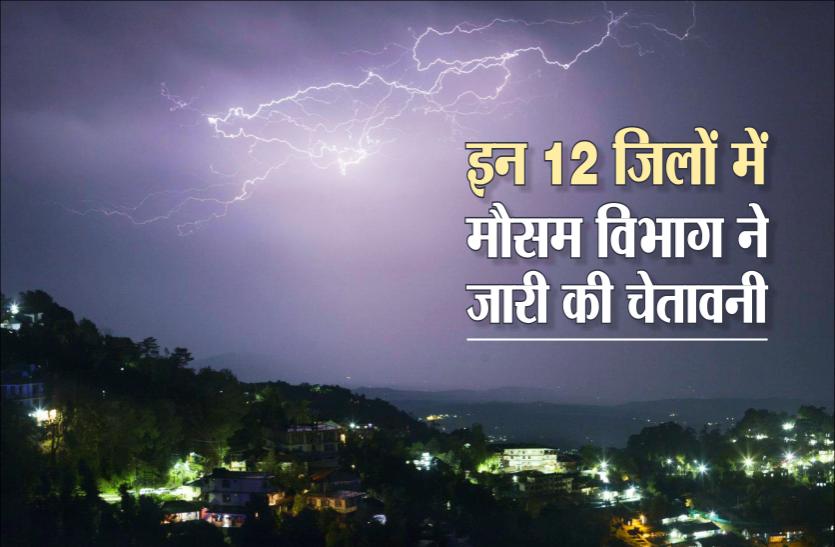 सावन में फिर लौटा मानसून, इन 12 जिलों में हो सकती है भारी बारिश