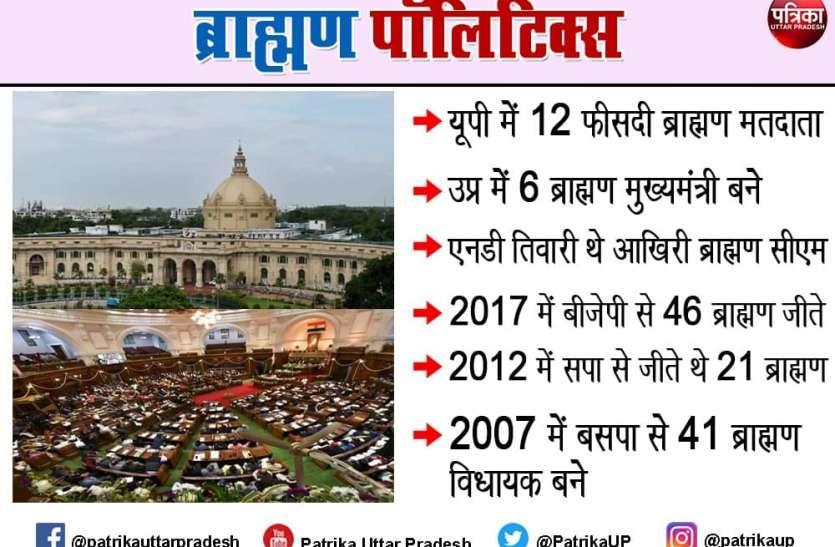 UP Assembly Elections 2022 : यूपी में जिस दल को ब्राह्मणों का मिला साथ, उसकी बनी सरकार