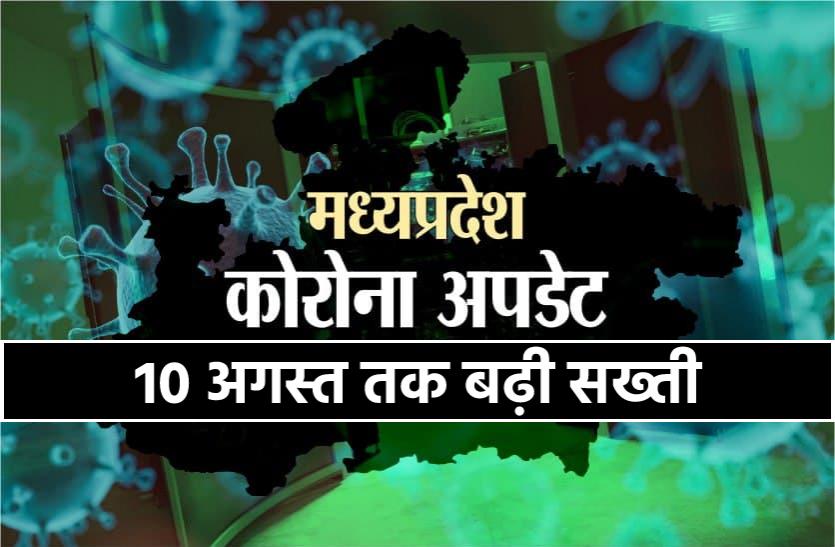 कोरोना की तीसरी लहर की आशंका : प्रदेश सरकार ने गाइड लाइन जारी करते हुए 10 अगस्त तक बढ़ाई सख्ती
