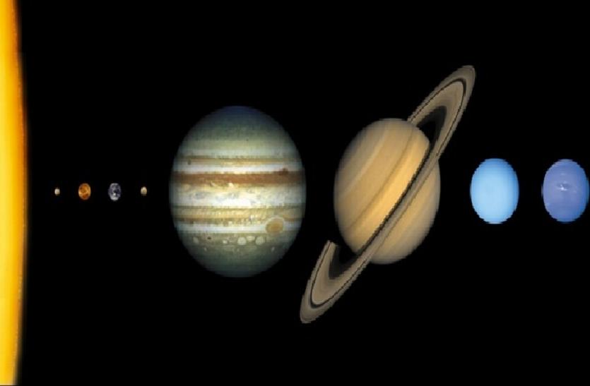 astro planets