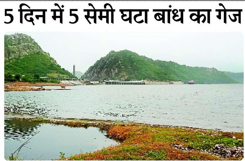 बीसलपुर बांध का 5 दिन में घटा 5 सेमी गेज
