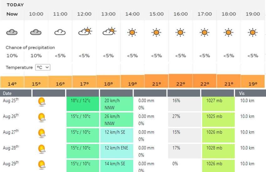leeds_weather-2.jpg