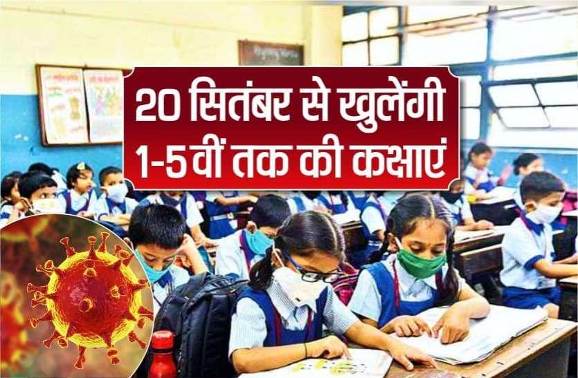 20 सितंबर से खुलेंगे सभी स्कूल, क्या कोरोना को न्यौता देगा सरकार का ये फैसला ?