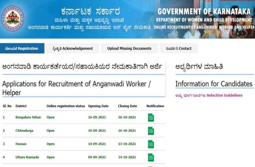 WCD Anganwadi Recruitment 2021 : आंगनबाड़ी में कार्यकर्ता और सहायक पदों के लिए वैकेंसी, ऐसे करें अप्लाई