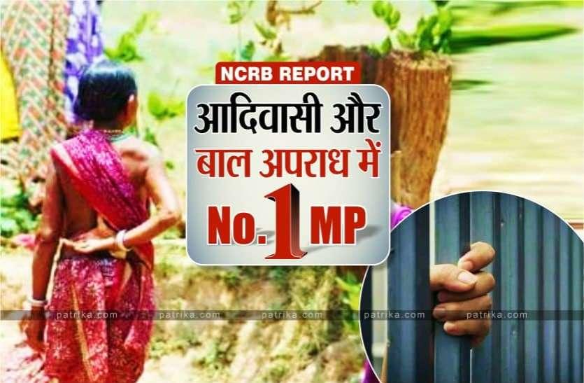 NCRB Report : MP में 20 फीसदी बढ़े आदीवासी उत्पीड़न के मामले, बाल अपराध भी देश में सबसे ज्यादा