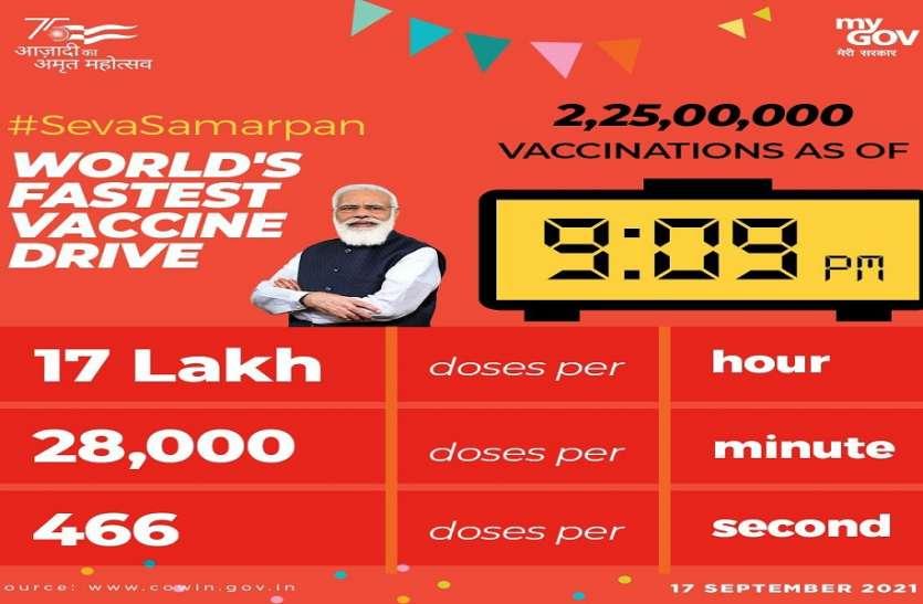 पीएम मोदी के जन्मदिन पर 2.25 करोड़ को लगी कोरोना वैक्सीन, अक्टूबर में 100 करोड़ का लक्ष्य