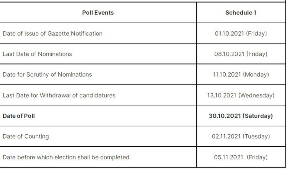 देखे पूरा चुनावी कार्यक्रम