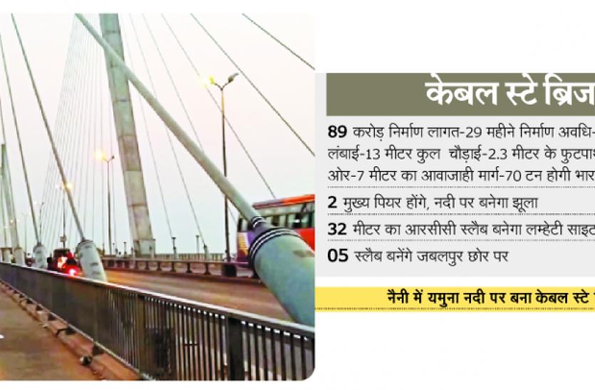 नर्मदा पर यमुना नदी पर बने ब्रिज की तर्ज पर बनेगा केबल स्टे ब्रिज, 89 करोड़ की लागत