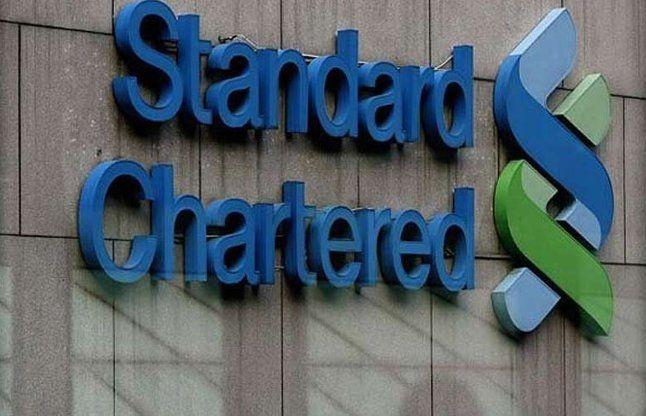 भारत में 228 प्रतिशत बढ़ा स्टैंडर्ड चार्टर्ड का जोखिम वाला ऋण