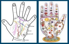 हाथ की इन रेखाओं से पता चलता है, क्या लिखा है आपके भाग्य में