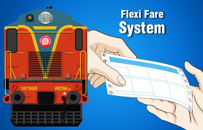 Image result for flexi fare train